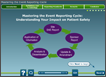 Mastering the Event Reporting Cycle: Understanding Your Impact on Patient Safety