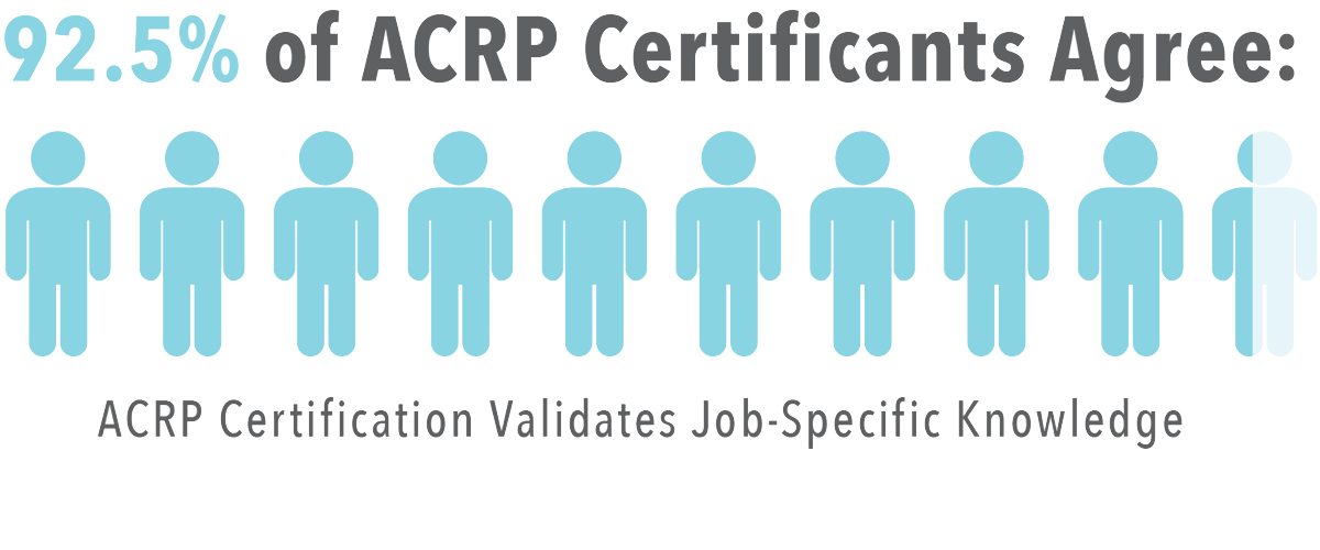 Certificants Agree: ACRP Certification Validates Job-Specific Knowledge