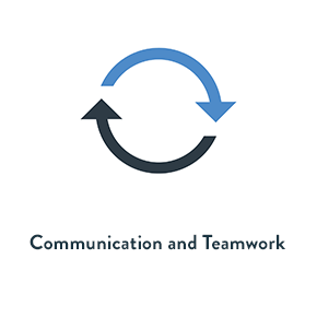 Communications and Teamwork